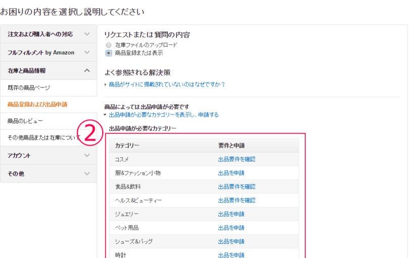 【Amazonセラーセントラル】JANコードがなくて尚且つ出品申請が必要な商品の登録方法